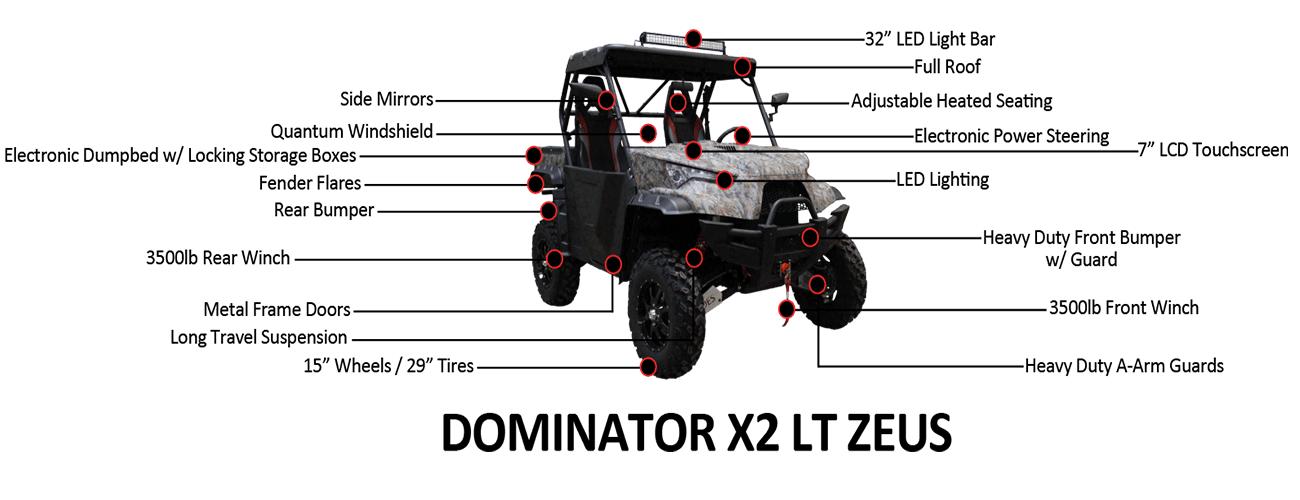 Dominator-x2-LT-Zeus-Slide1