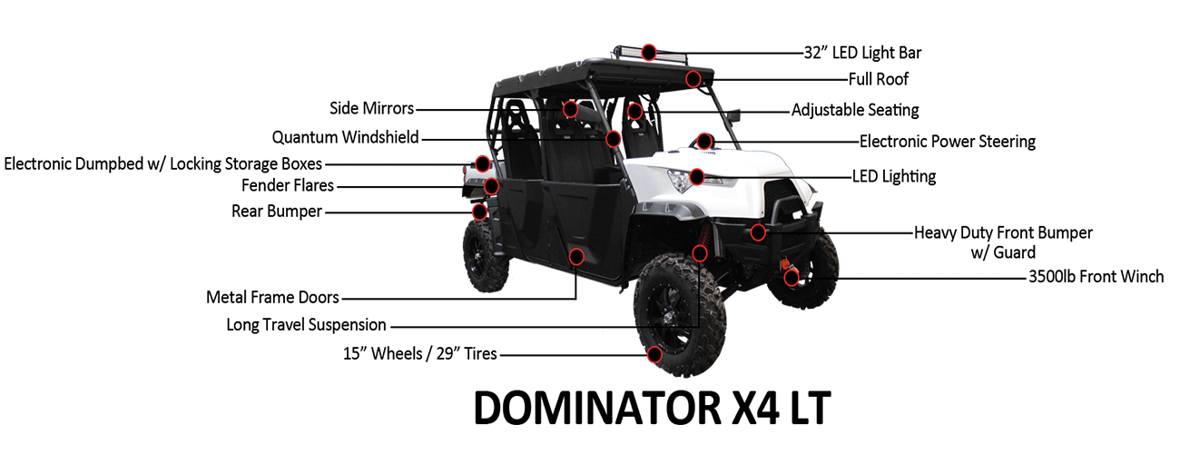 Dominator-x4-LT-Slide