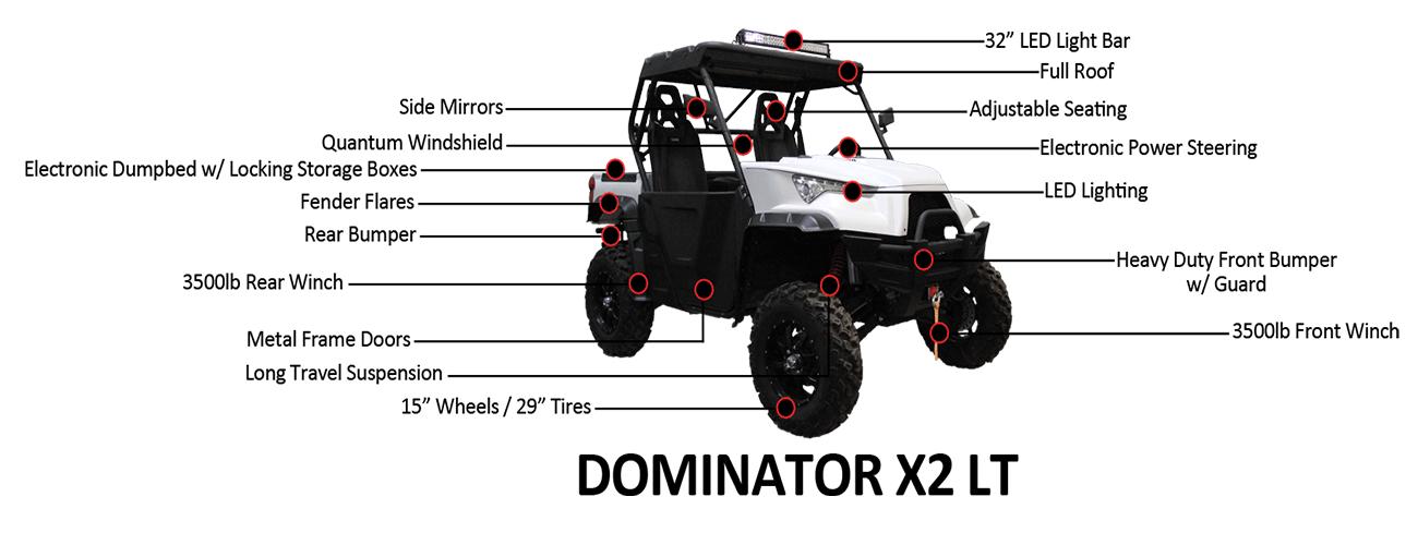 Dominator-x2-LT-Slide
